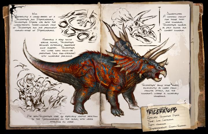 В Survival of the Ark появились самые полезные динозавры